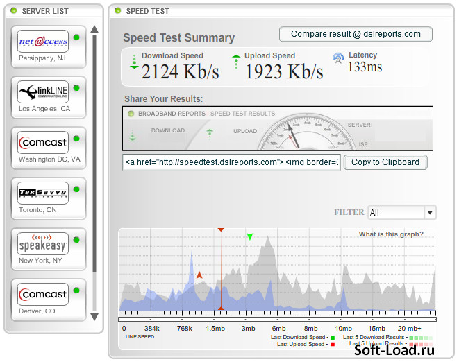 Тест скорости интернета (Спидтестер) - скрипт для сайта uCoz